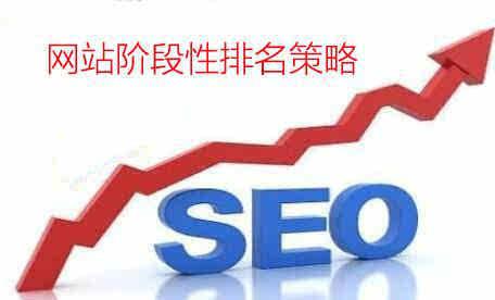 刷排名seo:seo大神们,现在利用软件刷排名的网站好吗?